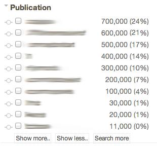 publication selection