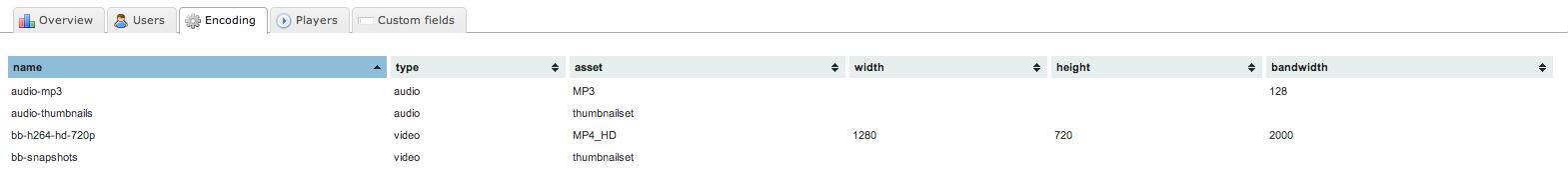 Encoding tab
